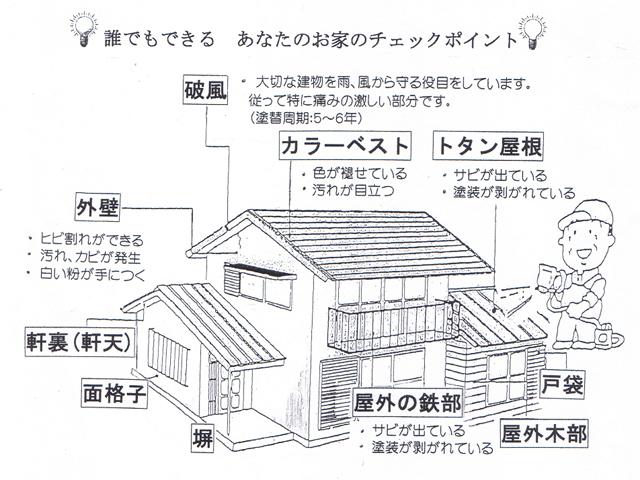お宅の外壁傷んでいませんか? ☆☆早めの塗替えが大切な住まいを守ります☆☆ 部分的な塗装・吹付け仕事もお任せ下さい!!  あなたのお家も是非チェックしてみてください。